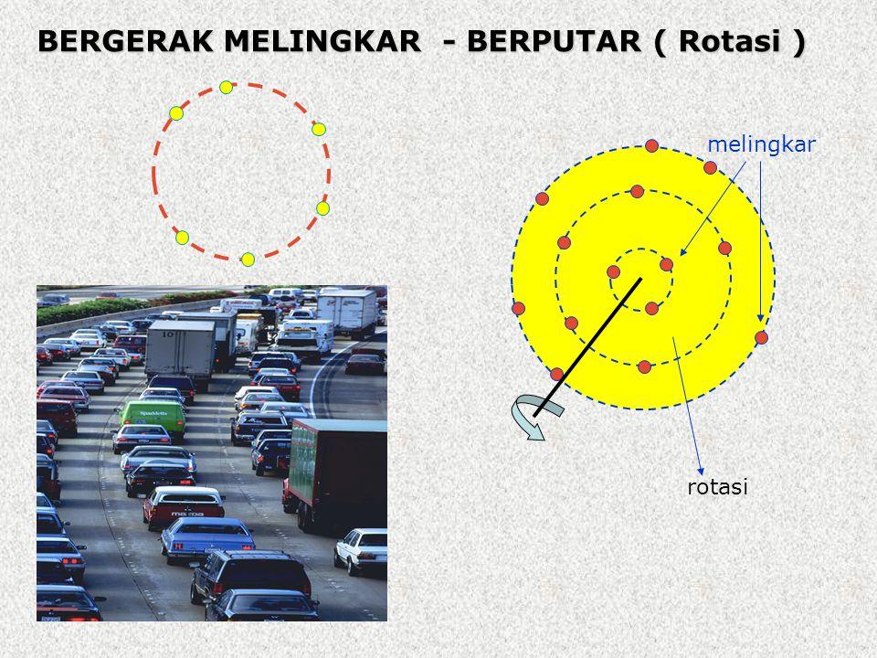BERGERAK MELINGKAR - BERPUTAR ( Rotasi ) rotasi melingkar