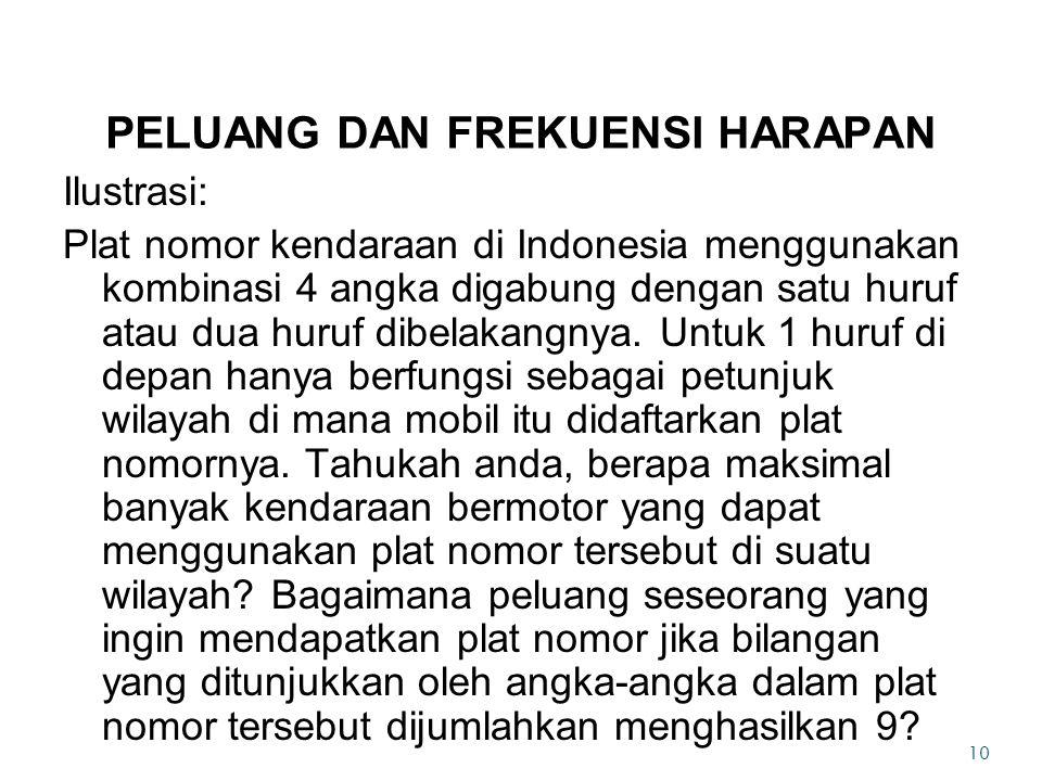 PELUANG DAN FREKUENSI HARAPAN Ilustrasi: Plat nomor kendaraan di Indonesia menggunakan kombinasi 4 angka digabung dengan satu huruf atau dua huruf dibelakangnya.
