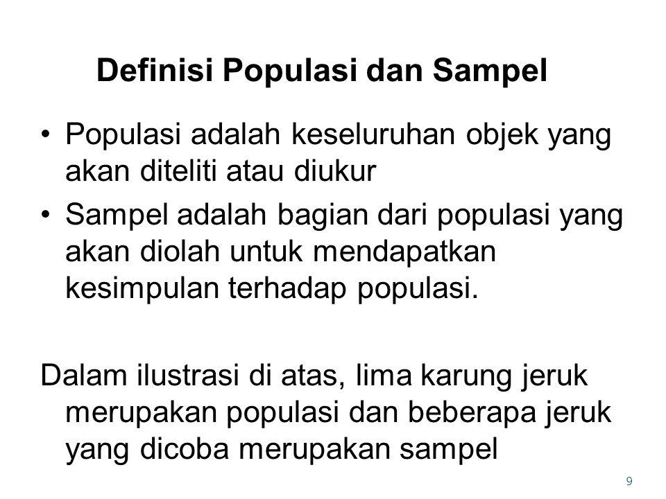 Definisi Populasi dan Sampel Populasi adalah keseluruhan objek yang akan diteliti atau diukur Sampel adalah bagian dari populasi yang akan diolah untuk mendapatkan kesimpulan terhadap populasi.