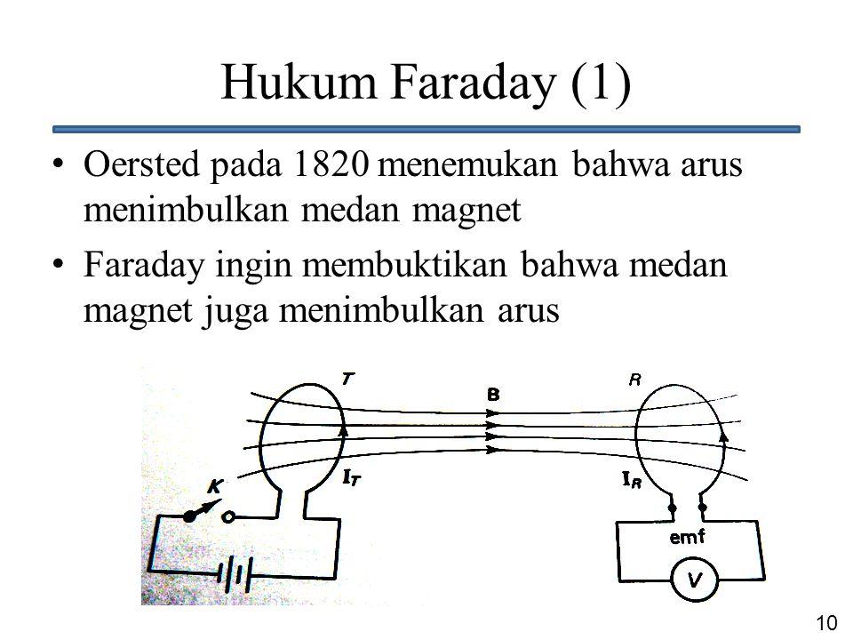 10 Hukum Faraday (1) Oersted pada 1820 menemukan bahwa arus menimbulkan medan magnet Faraday ingin membuktikan bahwa medan magnet juga menimbulkan aru