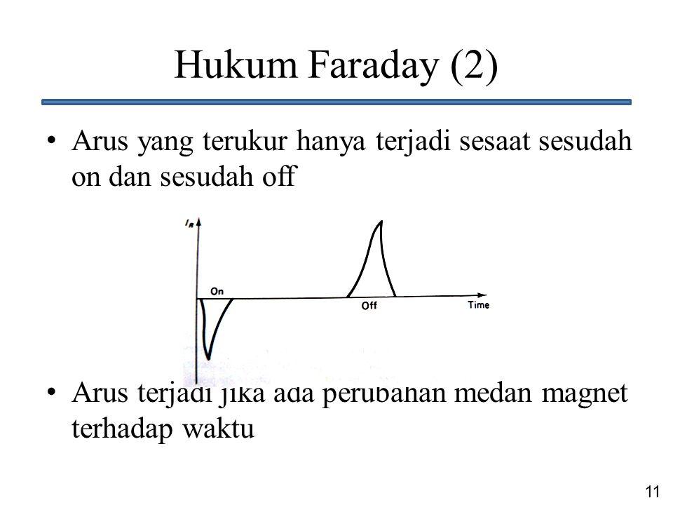 11 Hukum Faraday (2) Arus yang terukur hanya terjadi sesaat sesudah on dan sesudah off Arus terjadi jika ada perubahan medan magnet terhadap waktu