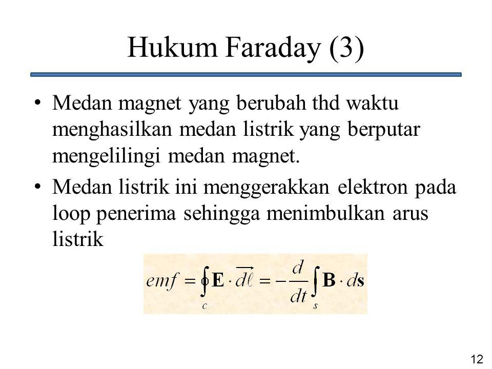 12 Hukum Faraday (3) Medan magnet yang berubah thd waktu menghasilkan medan listrik yang berputar mengelilingi medan magnet. Medan listrik ini mengger