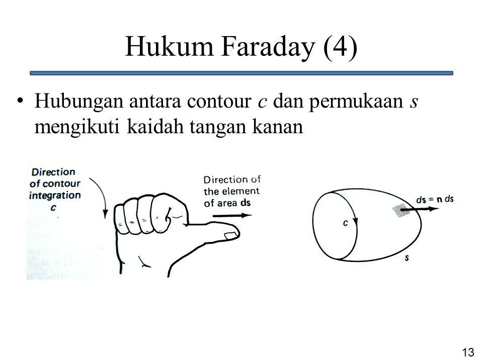 13 Hukum Faraday (4) Hubungan antara contour c dan permukaan s mengikuti kaidah tangan kanan