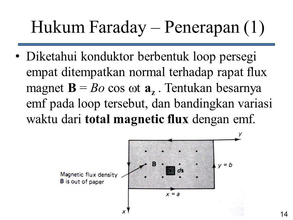 14 Hukum Faraday – Penerapan (1) Diketahui konduktor berbentuk loop persegi empat ditempatkan normal terhadap rapat flux magnet B = Bo cos  t a z. T