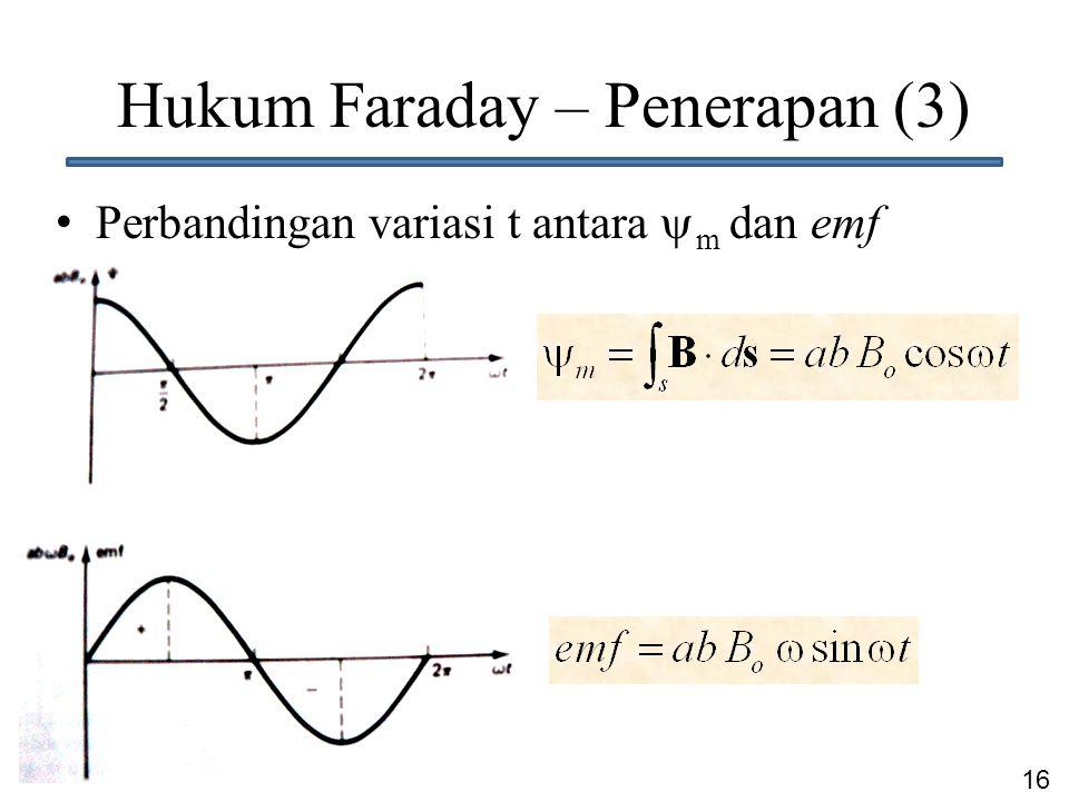 16 Hukum Faraday – Penerapan (3) Perbandingan variasi t antara  m dan emf