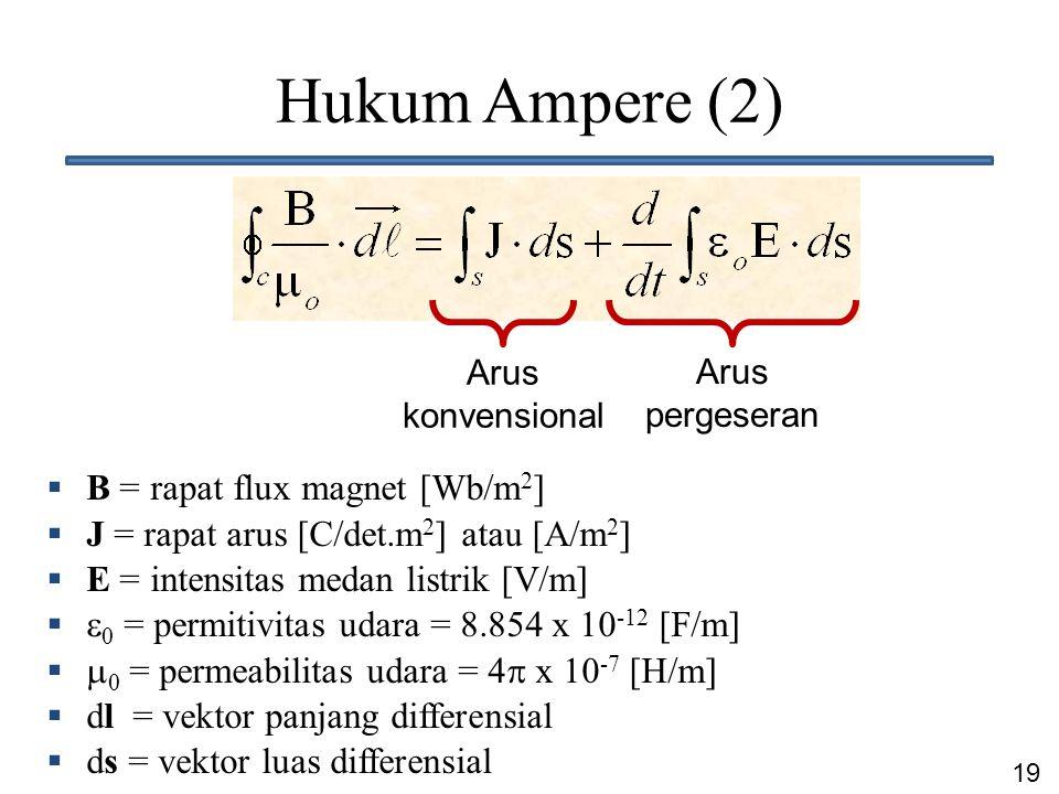 19 Hukum Ampere (2) Arus konvensional Arus pergeseran  B = rapat flux magnet [Wb/m 2 ]  J = rapat arus [C/det.m 2 ] atau [A/m 2 ]  E = intensitas m
