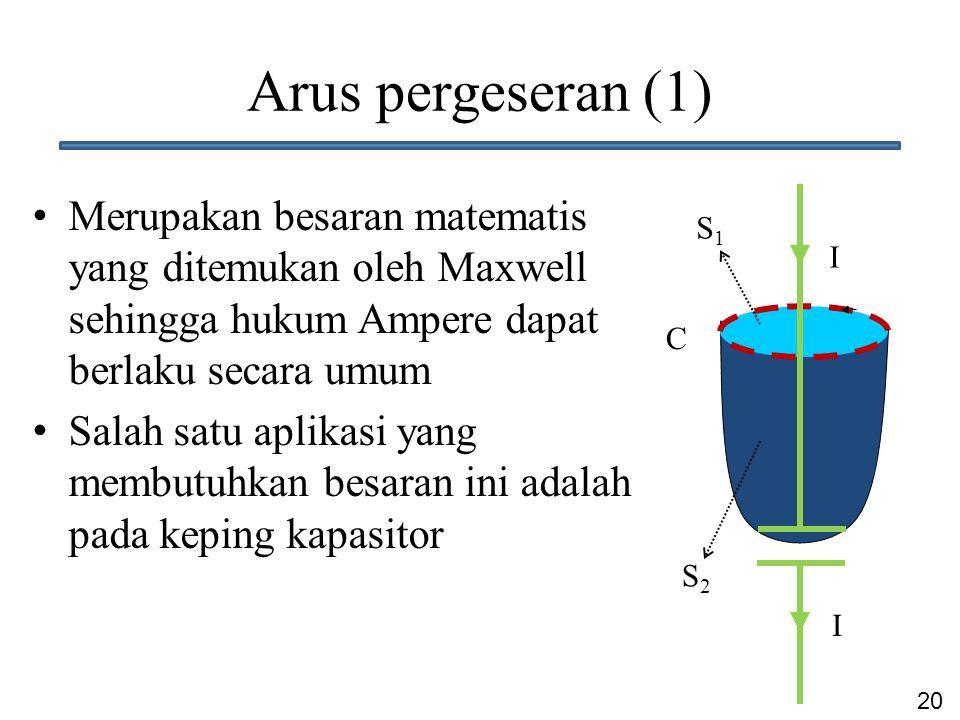 20 Arus pergeseran (1) Merupakan besaran matematis yang ditemukan oleh Maxwell sehingga hukum Ampere dapat berlaku secara umum Salah satu aplikasi yan