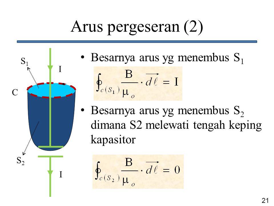 21 Arus pergeseran (2) Besarnya arus yg menembus S 1 Besarnya arus yg menembus S 2 dimana S2 melewati tengah keping kapasitor I C S1S1 S2S2 I