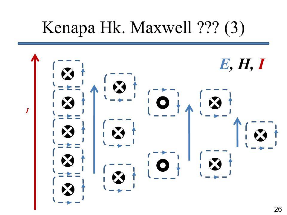 26 Kenapa Hk. Maxwell ??? (3) E, H, I I