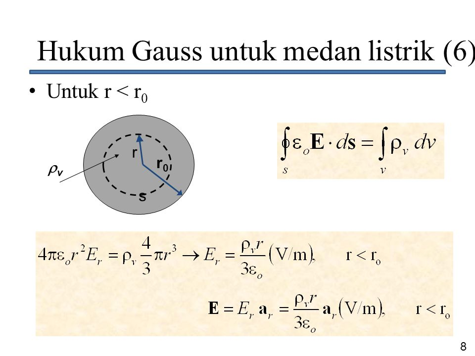 8 Hukum Gauss untuk medan listrik (6) Untuk r < r 0 r r0r0 vv s