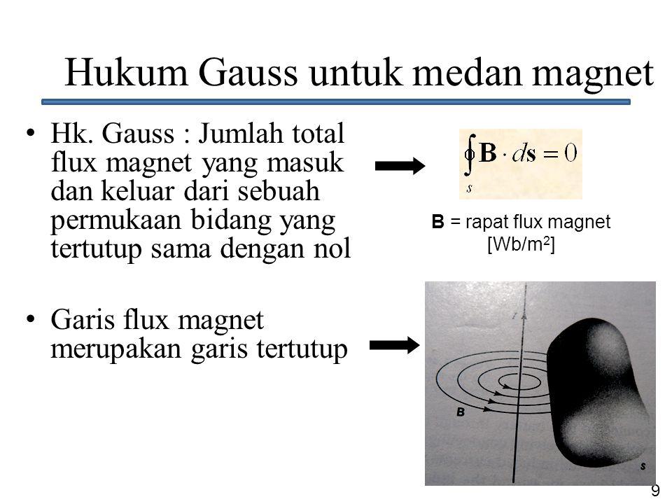9 Hukum Gauss untuk medan magnet Hk. Gauss : Jumlah total flux magnet yang masuk dan keluar dari sebuah permukaan bidang yang tertutup sama dengan nol