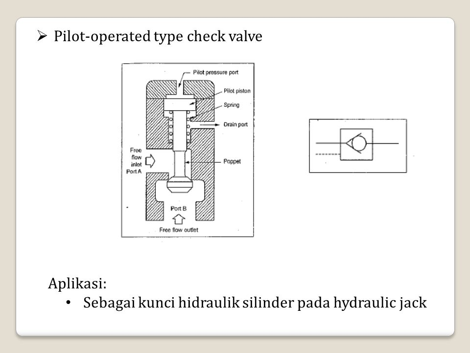  Pilot-operated type check valve Aplikasi: Sebagai kunci hidraulik silinder pada hydraulic jack
