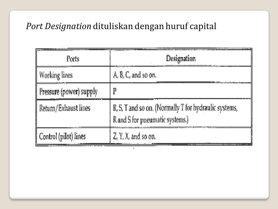 Port Designation dituliskan dengan huruf capital