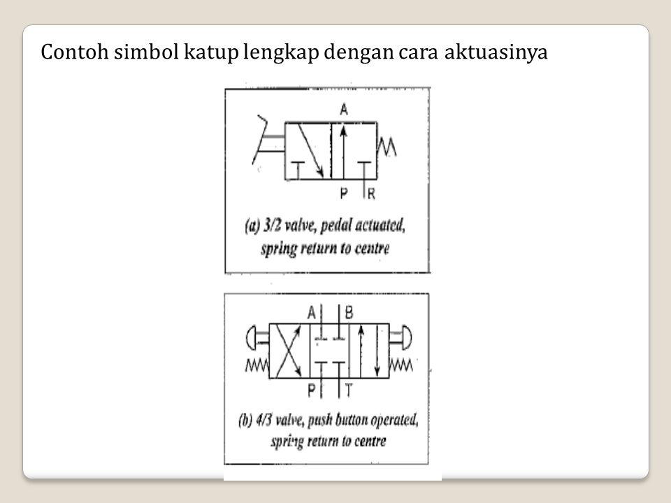 Contoh simbol katup lengkap dengan cara aktuasinya