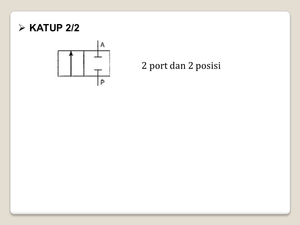 2 port dan 2 posisi  KATUP 2/2
