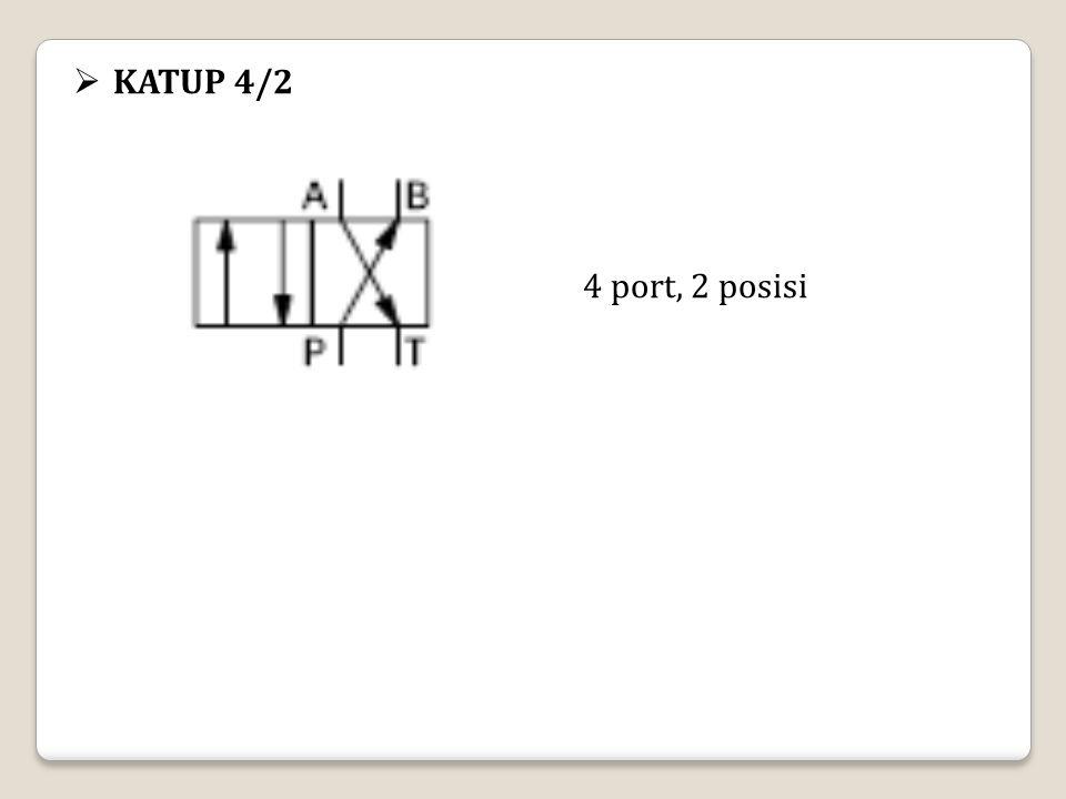  KATUP 4/2 4 port, 2 posisi