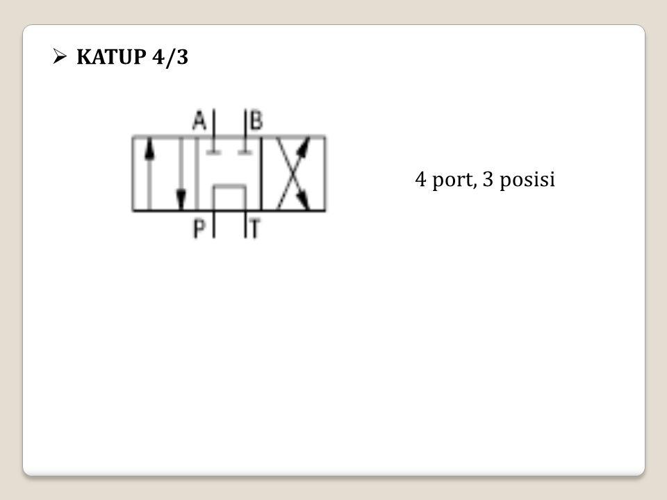 KATUP 4/3 4 port, 3 posisi