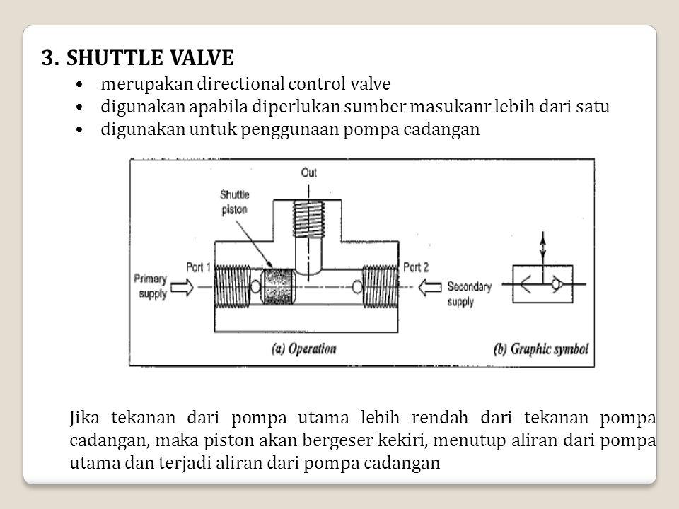 3.SHUTTLE VALVE merupakan directional control valve digunakan apabila diperlukan sumber masukanr lebih dari satu digunakan untuk penggunaan pompa cada