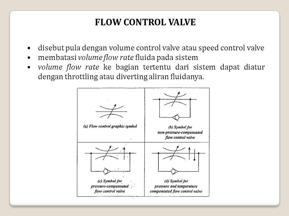 FLOW CONTROL VALVE disebut pula dengan volume control valve atau speed control valve membatasi volume flow rate fluida pada sistem volume flow rate ke
