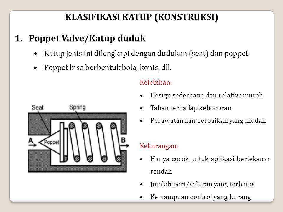 KLASIFIKASI KATUP (KONSTRUKSI) 1.Poppet Valve/Katup duduk Katup jenis ini dilengkapi dengan dudukan (seat) dan poppet. Poppet bisa berbentuk bola, kon