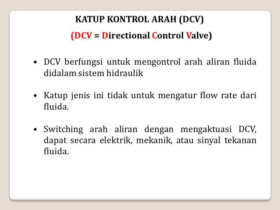KATUP KONTROL ARAH (DCV) (DCV = Directional Control Valve) DCV berfungsi untuk mengontrol arah aliran fluida didalam sistem hidraulik Katup jenis ini