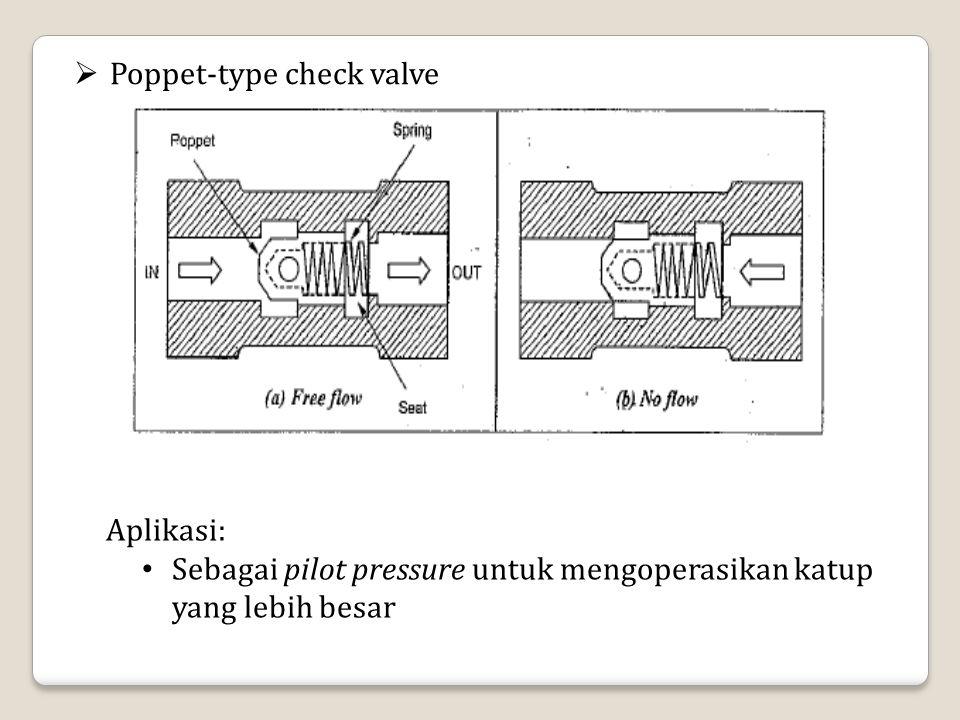  Poppet-type check valve Aplikasi: Sebagai pilot pressure untuk mengoperasikan katup yang lebih besar