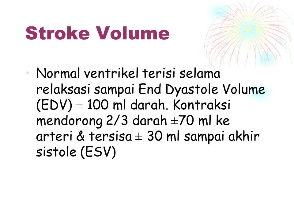 Stroke volume Jumlah darah yang dipompakan ventrikel pada setiap kontraksi Jadi CO = cardiac rate x stroke volume 5040 ml = 72 / mnt x 70 ml