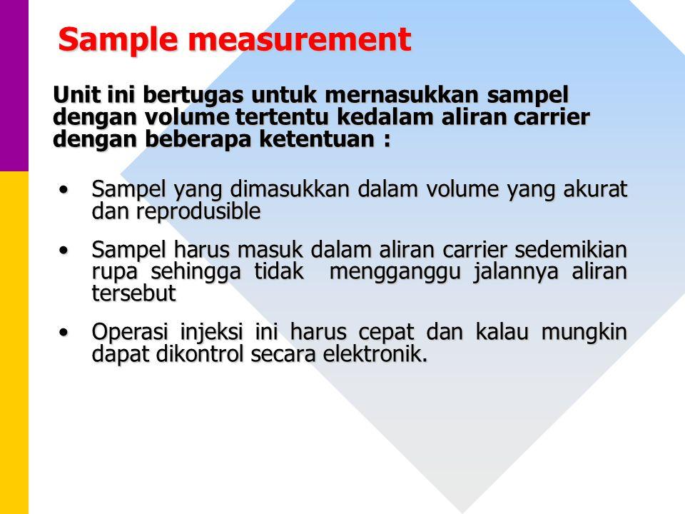 Sample measurement Sampel yang dimasukkan dalam volume yang akurat dan reprodusibleSampel yang dimasukkan dalam volume yang akurat dan reprodusible Sa