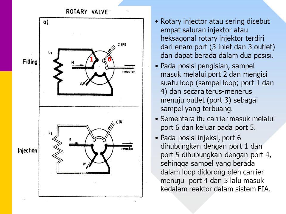 Rotary injector atau sering disebut empat saluran injektor atau heksagonal rotary injektor terdiri dari enam port (3 inlet dan 3 outlet) dan dapat ber