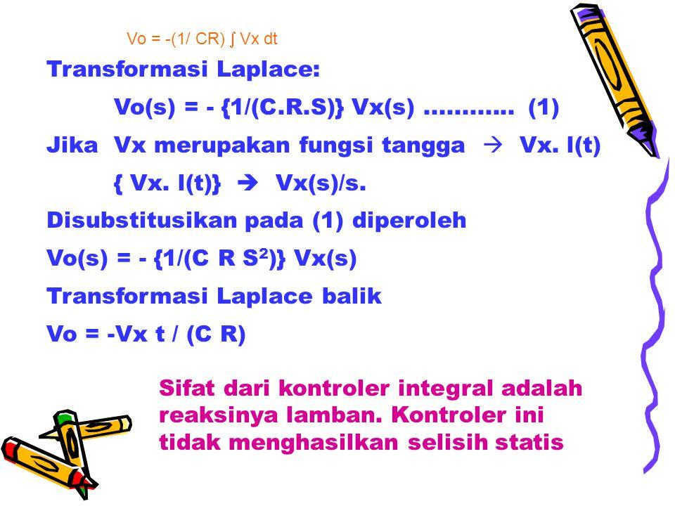 Transformasi Laplace: Vo(s) = - {1/(C.R.S)} Vx(s)............