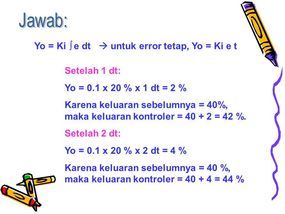 Yo = Ki  e dt  untuk error tetap, Yo = Ki e t Setelah 1 dt: Yo = 0.1 x 20 % x 1 dt = 2 % Karena keluaran sebelumnya = 40%, maka keluaran kontroler = 40 + 2 = 42 %.