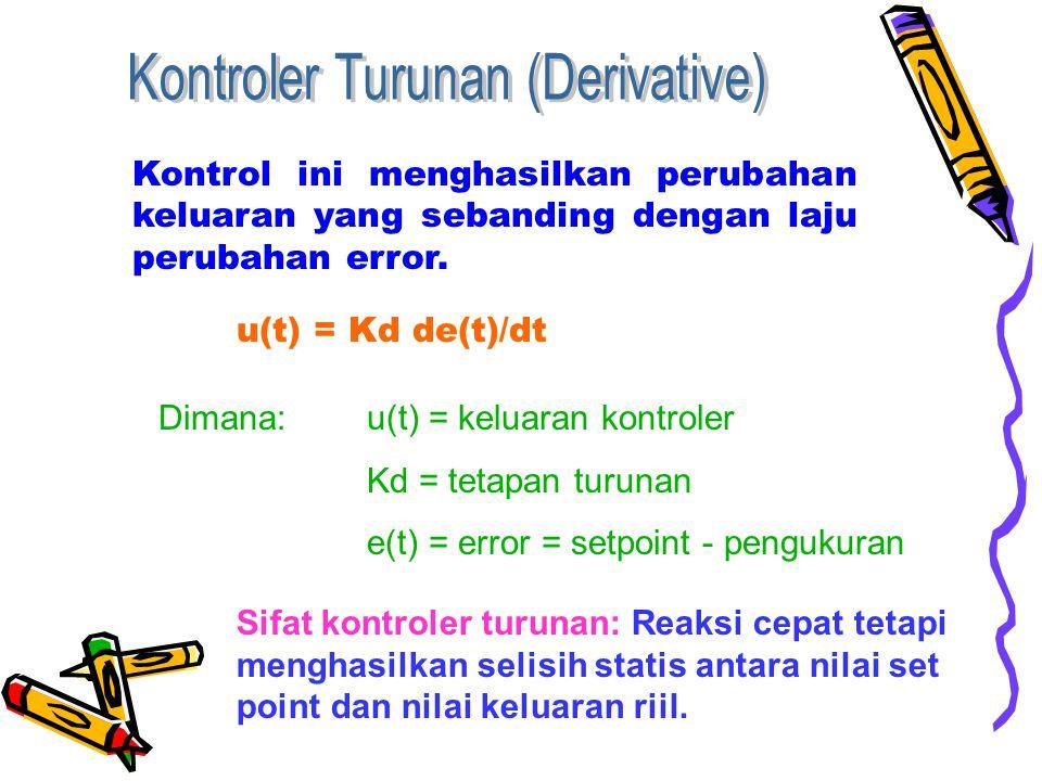 Kontrol ini menghasilkan perubahan keluaran yang sebanding dengan laju perubahan error.
