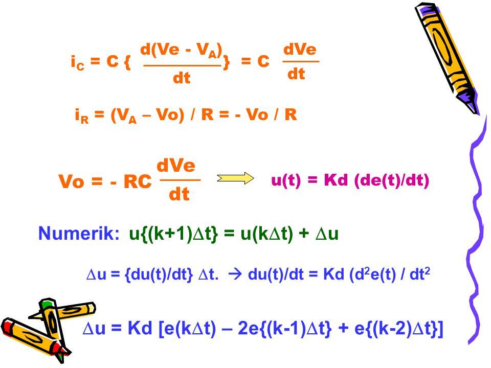 i C = C { } = C d(Ve - V A ) dt dVe dt i R = (V A – Vo) / R = - Vo / R Vo = - RC dVe dt  u = {du(t)/dt}  t.