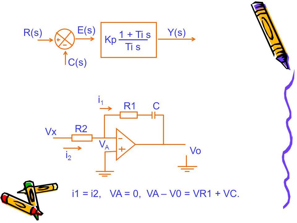 Kp 1 + Ti s Ti s Y(s) E(s) R(s) C(s) R2 R1 C Vx VAVA i2i2 i1i1 Vo i1 = i2, VA = 0, VA – V0 = VR1 + VC.