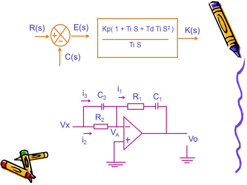 Kp( 1 + Ti S + Td Ti S 2 ) Ti S E(s) C(s) R(s) K(s) Vo R 1 C 1 C2C2 i1i1 i3i3 R2R2 i2i2 Vx VAVA