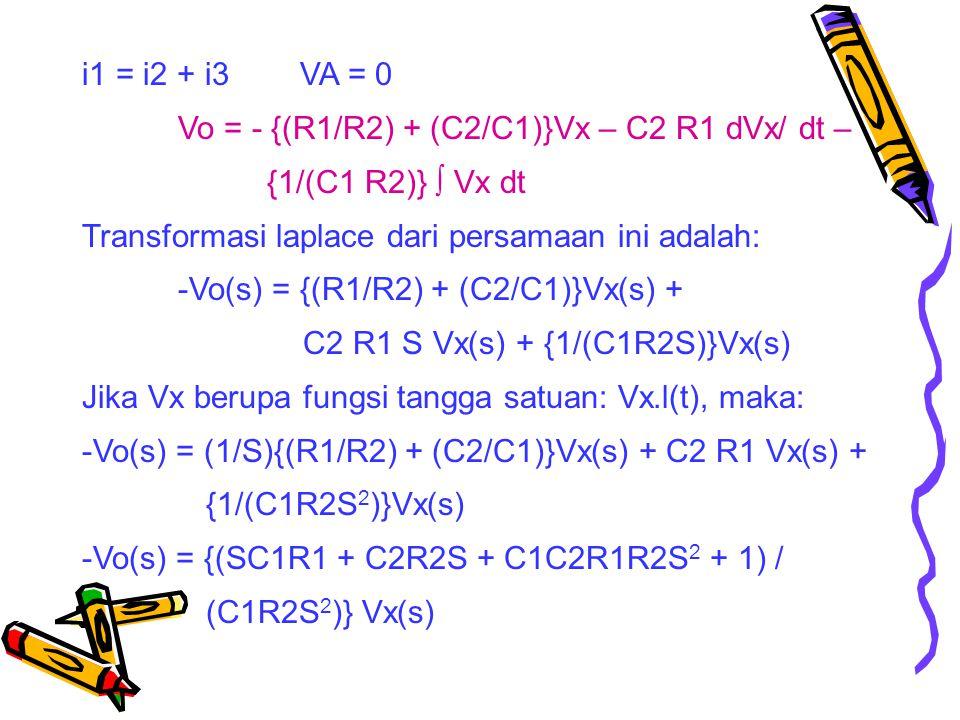 i1 = i2 + i3 VA = 0 Vo = - {(R1/R2) + (C2/C1)}Vx – C2 R1 dVx/ dt – {1/(C1 R2)}  Vx dt Transformasi laplace dari persamaan ini adalah: -Vo(s) = {(R1/R2) + (C2/C1)}Vx(s) + C2 R1 S Vx(s) + {1/(C1R2S)}Vx(s) Jika Vx berupa fungsi tangga satuan: Vx.l(t), maka: -Vo(s) = (1/S){(R1/R2) + (C2/C1)}Vx(s) + C2 R1 Vx(s) + {1/(C1R2S 2 )}Vx(s) -Vo(s) = {(SC1R1 + C2R2S + C1C2R1R2S 2 + 1) / (C1R2S 2 )} Vx(s)