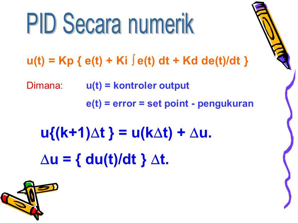 u(t) = Kp { e(t) + Ki  e(t) dt + Kd de(t)/dt } Dimana:u(t) = kontroler output e(t) = error = set point - pengukuran u{(k+1)  t } = u(k  t) +  u.