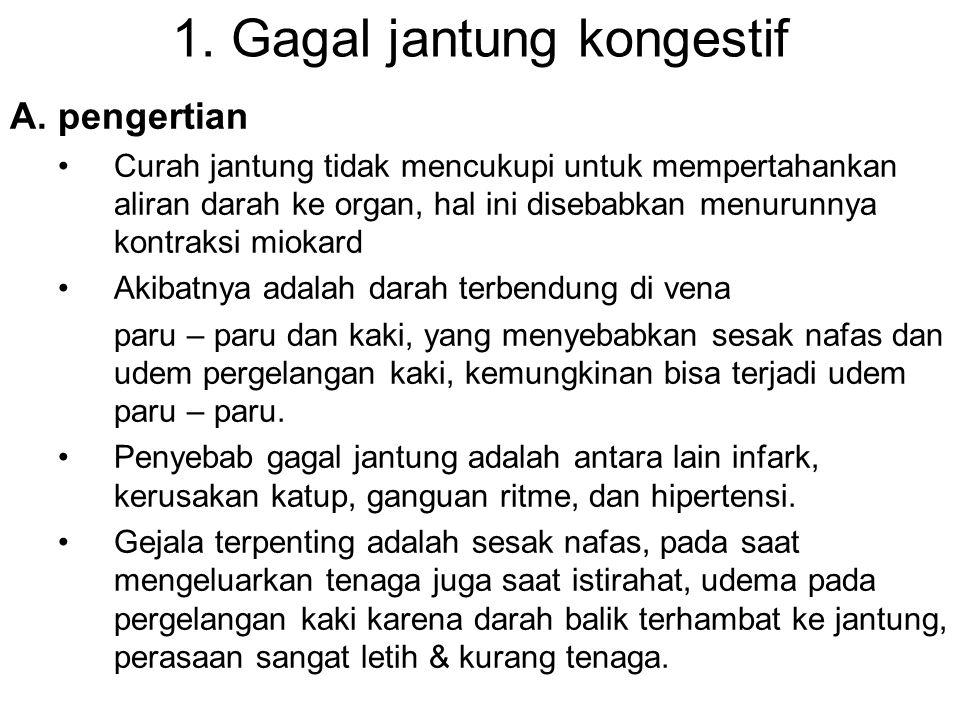1.Gagal jantung kongestif A.