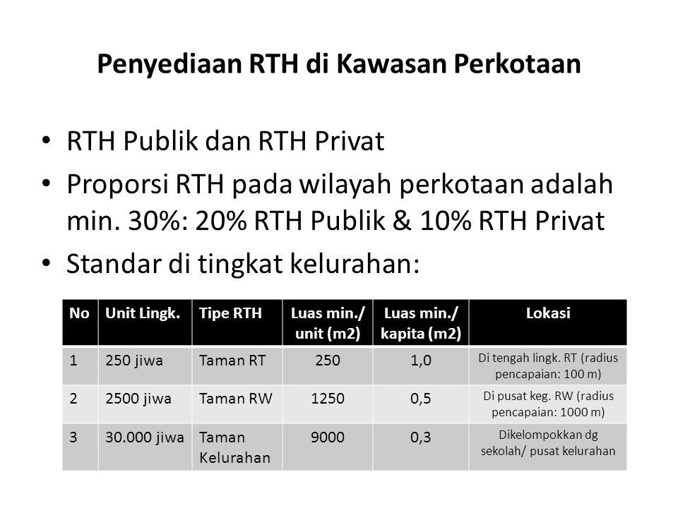 Penyediaan RTH di Kawasan Perkotaan RTH Publik dan RTH Privat Proporsi RTH pada wilayah perkotaan adalah min. 30%: 20% RTH Publik & 10% RTH Privat Sta
