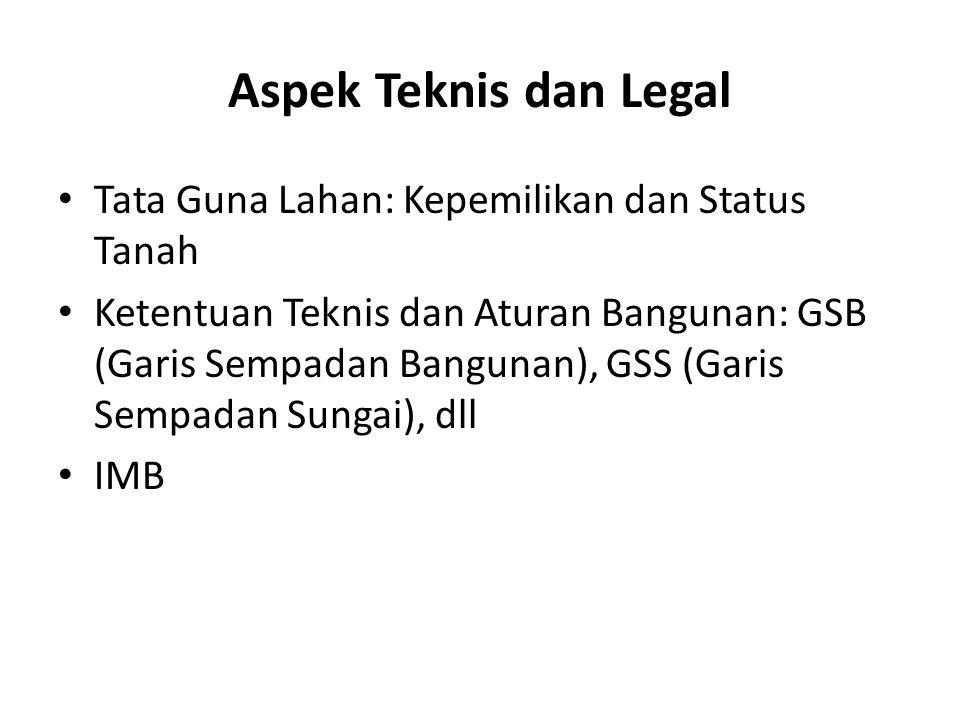 Aspek Teknis dan Legal Tata Guna Lahan: Kepemilikan dan Status Tanah Ketentuan Teknis dan Aturan Bangunan: GSB (Garis Sempadan Bangunan), GSS (Garis S