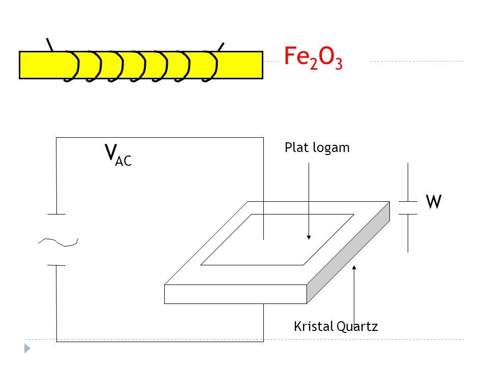 Fe 2 O 3 V AC Plat logam Kristal Quartz W
