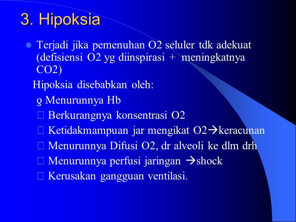 3. Hipoksia Terjadi jika pemenuhan O2 seluler tdk adekuat (defisiensi O2 yg diinspirasi + meningkatnya CO2) Hipoksia disebabkan oleh: ƍ Menurunnya Hb