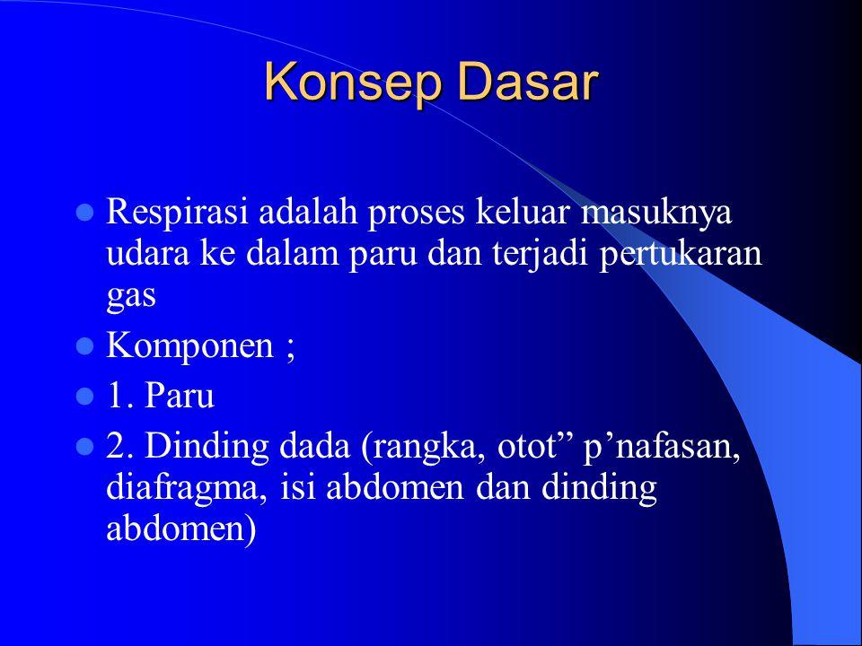 """Konsep Dasar Respirasi adalah proses keluar masuknya udara ke dalam paru dan terjadi pertukaran gas Komponen ; 1. Paru 2. Dinding dada (rangka, otot"""""""