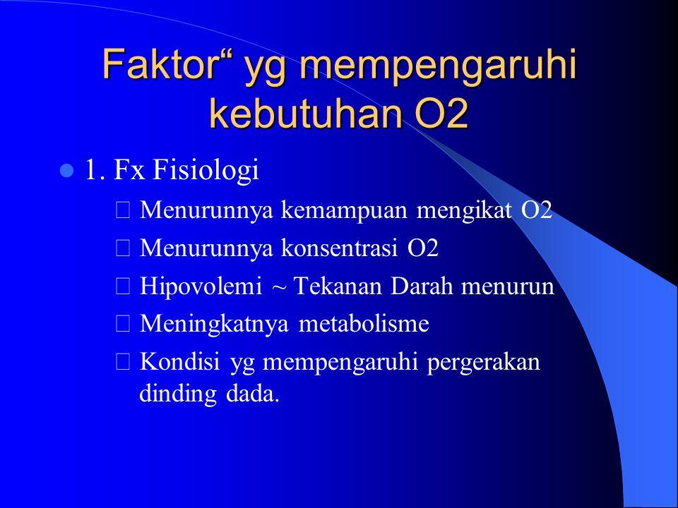 """Faktor"""" yg mempengaruhi kebutuhan O2 1. Fx Fisiologi  Menurunnya kemampuan mengikat O2  Menurunnya konsentrasi O2  Hipovolemi ~ Tekanan Darah menur"""