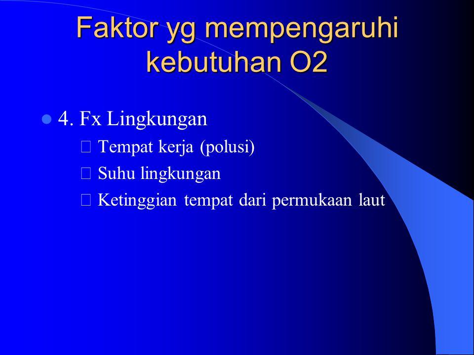 Faktor yg mempengaruhi kebutuhan O2 4. Fx Lingkungan  Tempat kerja (polusi)  Suhu lingkungan  Ketinggian tempat dari permukaan laut