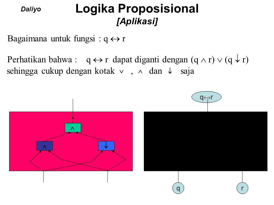 Logika Proposisional [Aplikasi] Bagaimana untuk fungsi : q  r Perhatikan bahwa : q  r dapat diganti dengan (q  r)  (q  r) sehingga cukup dengan k