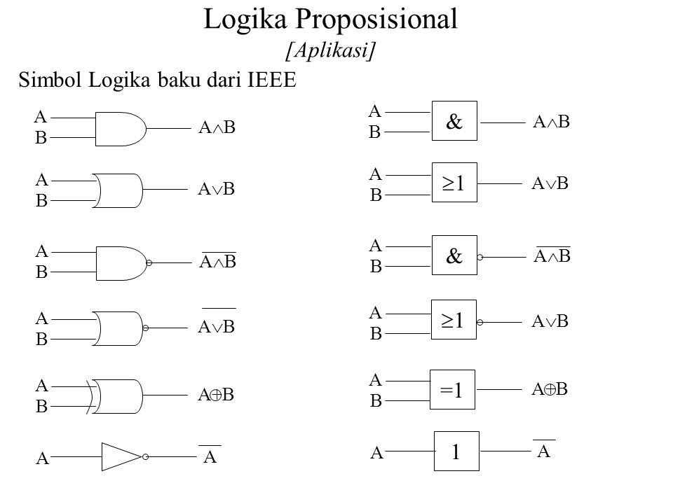 Logika Proposisional [Aplikasi] Simbol Logika baku dari IEEE Daliyo A B ABAB A B ABAB A B ABAB A B ABAB A B A+B A A A B ABAB A B ABAB A B