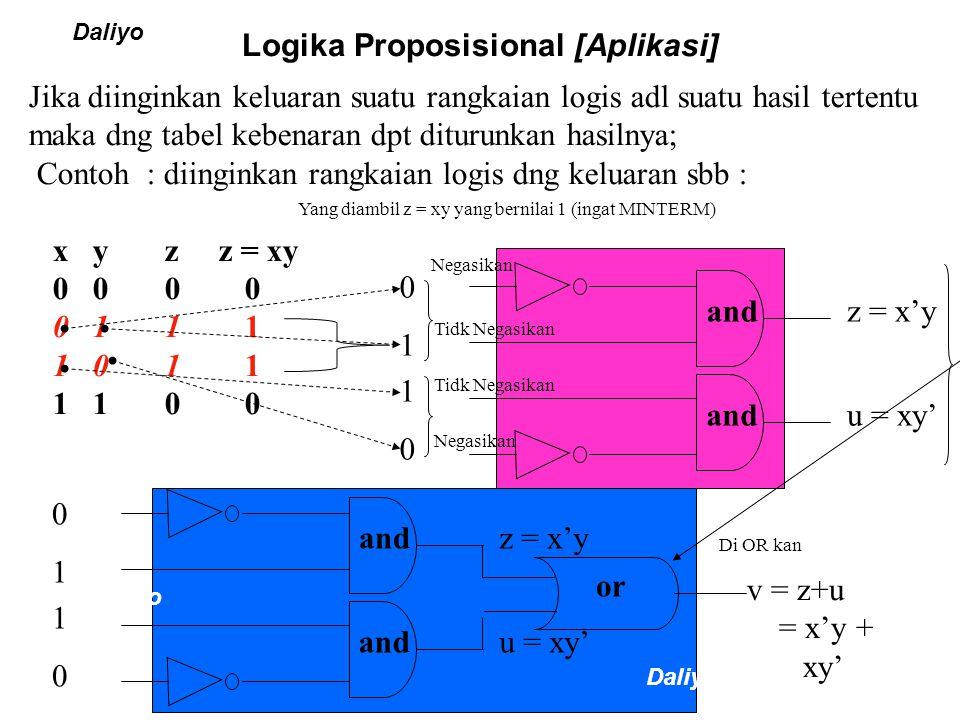 Logika Proposisional [Aplikasi] Daliyo and 1 0 u = xy' z = x'yand 0 1 Jika diinginkan keluaran suatu rangkaian logis adl suatu hasil tertentu maka dng