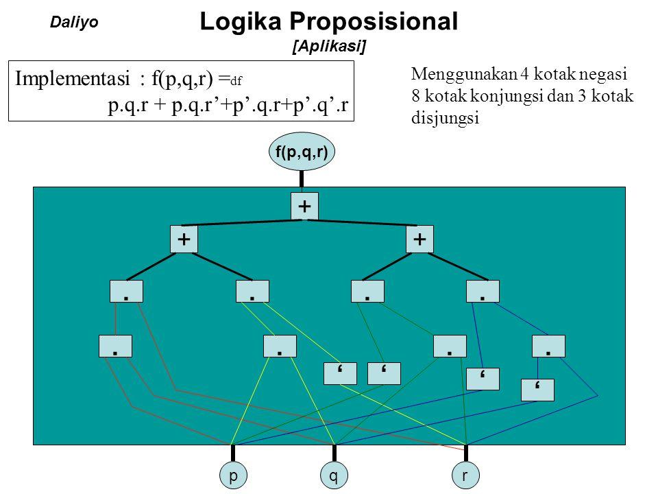 Logika Proposisional [Aplikasi] Daliyo Implementasi : f(p,q,r) = df p.q.r + p.q.r'+p'.q.r+p'.q'.r Menggunakan 4 kotak negasi 8 kotak konjungsi dan 3 k