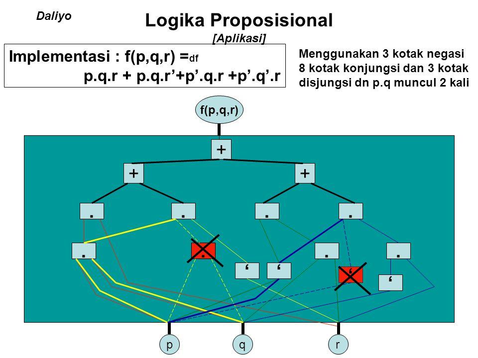 Logika Proposisional [Aplikasi] Daliyo Implementasi : f(p,q,r) = df p.q.r + p.q.r'+p'.q.r +p'.q'.r Menggunakan 3 kotak negasi 8 kotak konjungsi dan 3